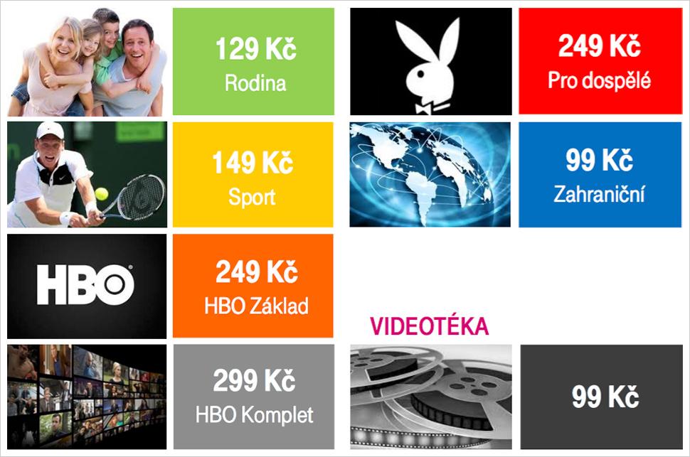 Tématické balíčky T-mobile TV